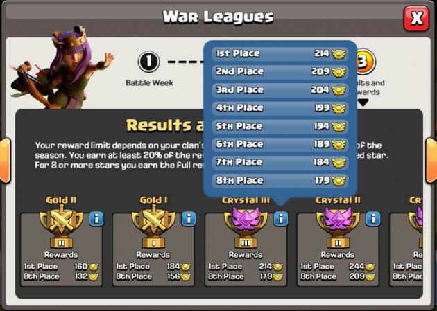 league medals rewards