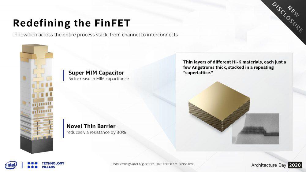 Intel SuperFin FinFET