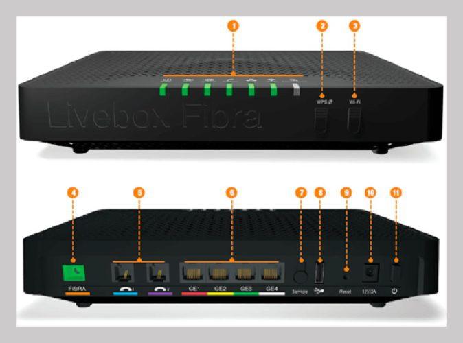 router ont livebox fiber orange