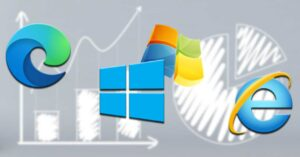 Windows 10, Windows 7, Edge and Internet Explorer grow in…