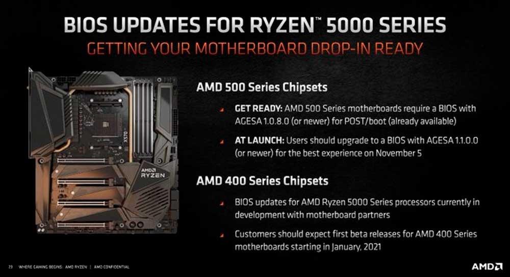 Ryzen 5000 Boards Update