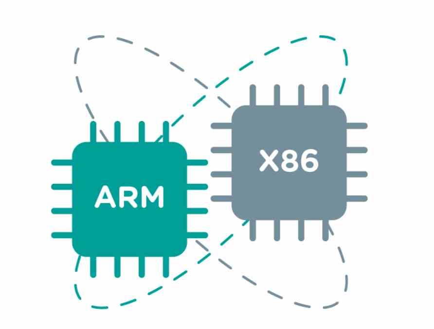 ARM x86