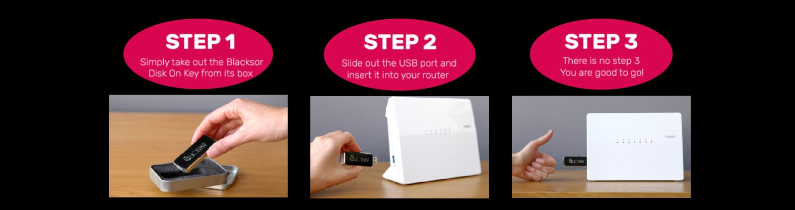 Protect the router with Blacksor