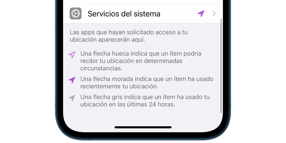 IPhone location icons