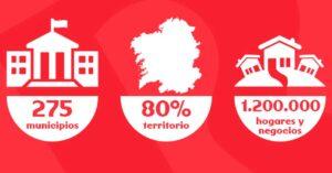 R Cable coverage in Galicia in February 2021: fiber optic…