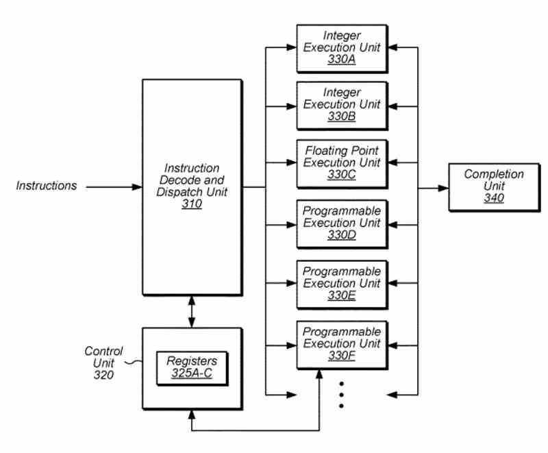 EFPGA AMD patent