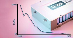 Drop in the price of lithium-ion batteries: MIT study