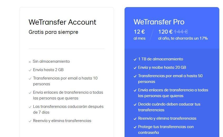 Wetransfer Pro