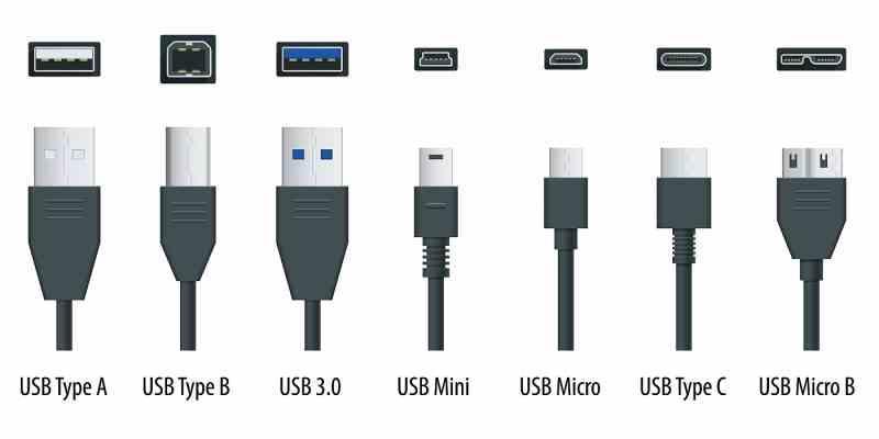USB I / O ports