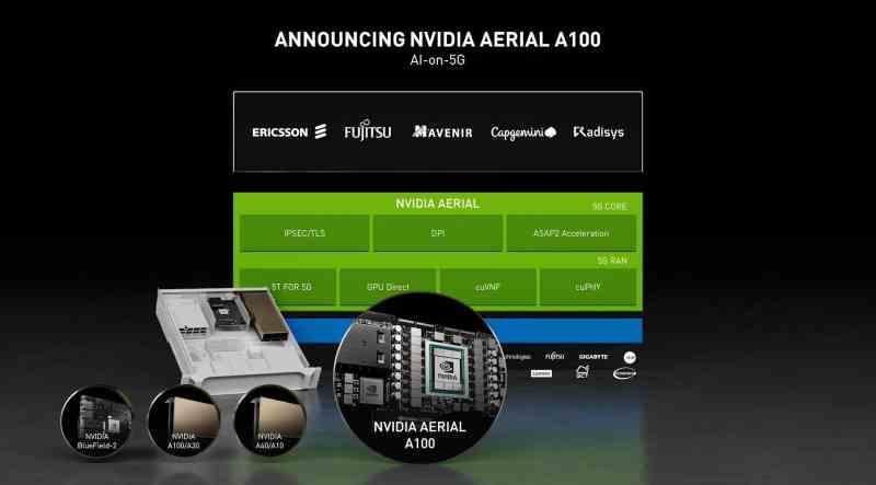 NVIDIA AERIAL A100