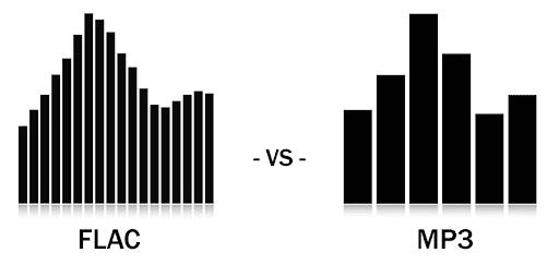 FLAC vs MP3 lossless audio