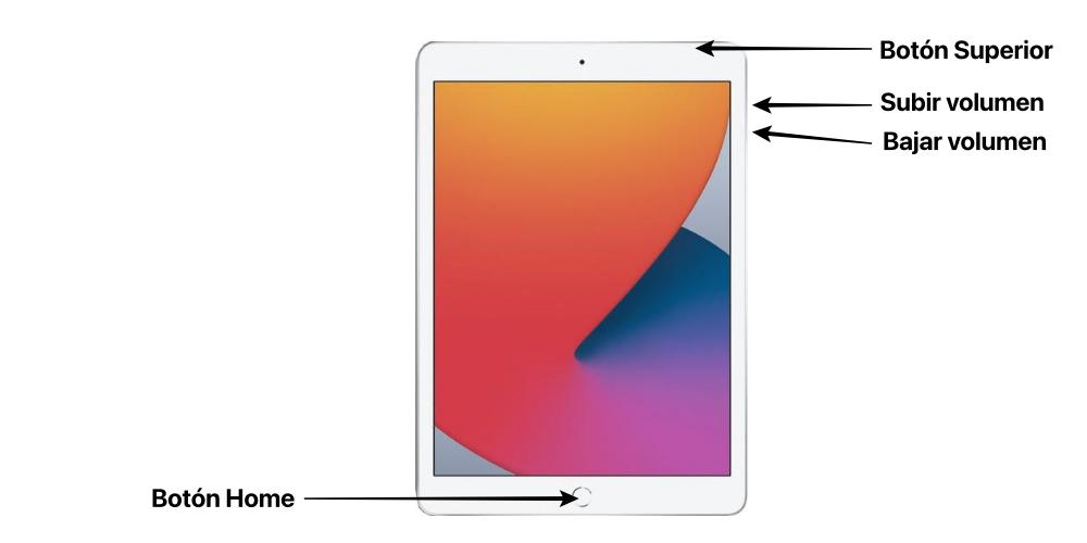 ipad home buttons
