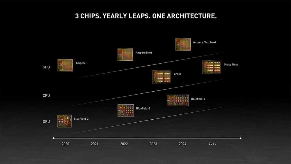 NVIDIA-GPU-CPU-Roadmap