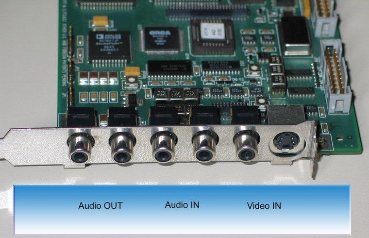 Video Toaster analog to digital video