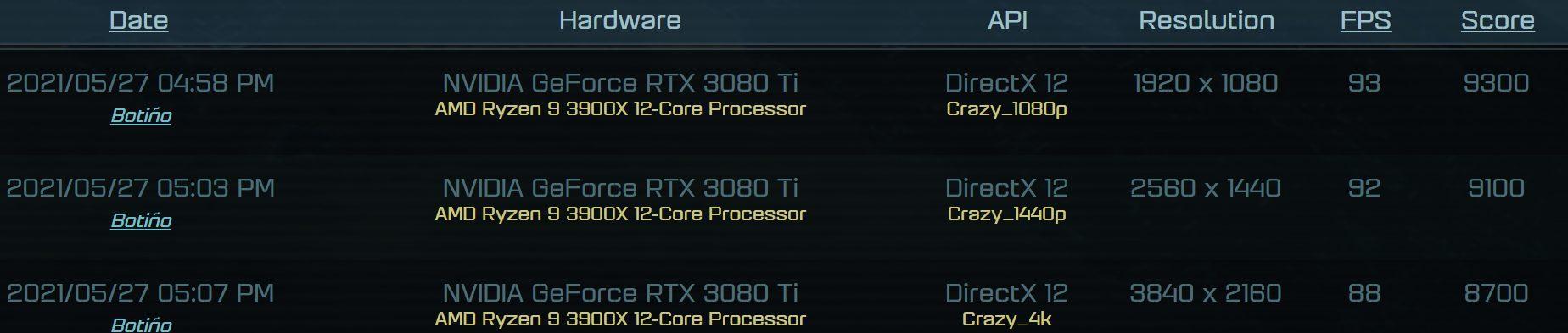 AOTS-RTX-3080-Ti
