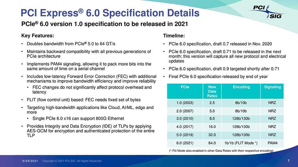 PCI-SIG-2021-Press-Conference_07