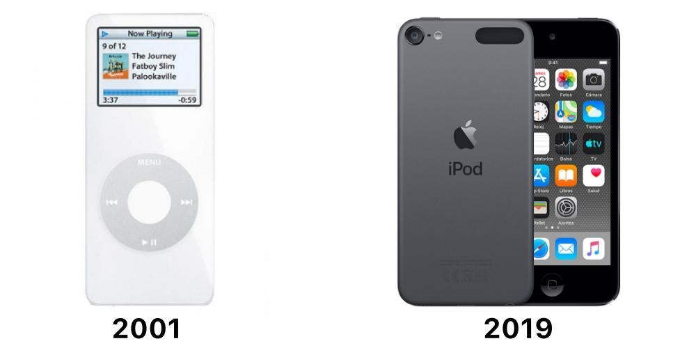 ipod 2001 2019