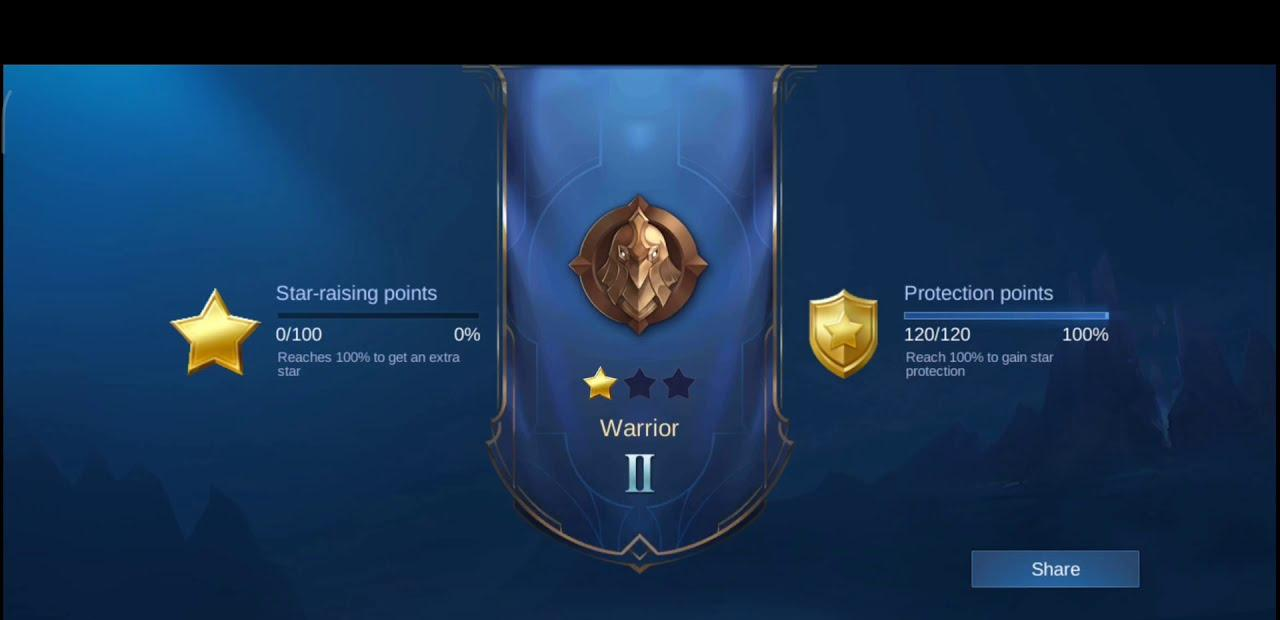 warrior rank