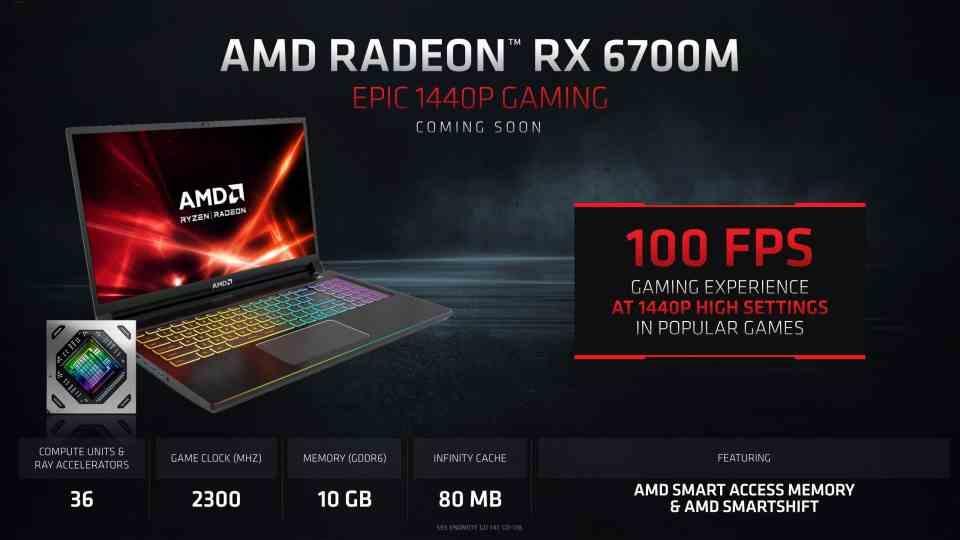 RX 6700M