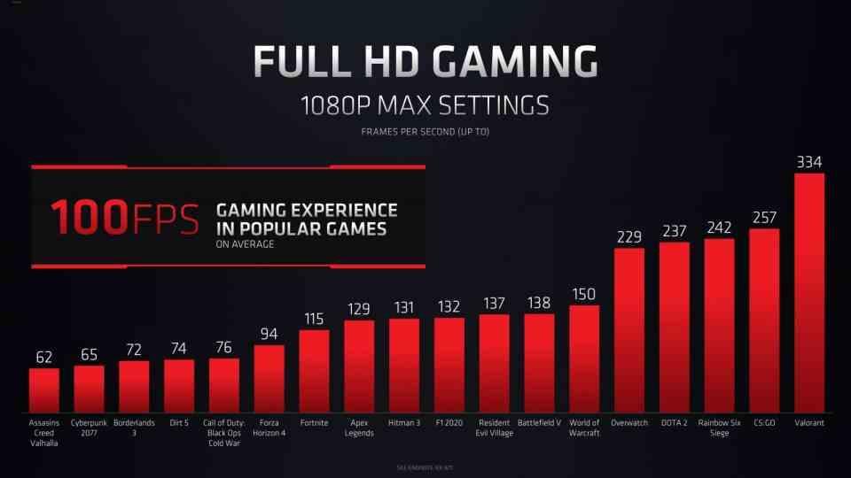 AMD RX 6600M