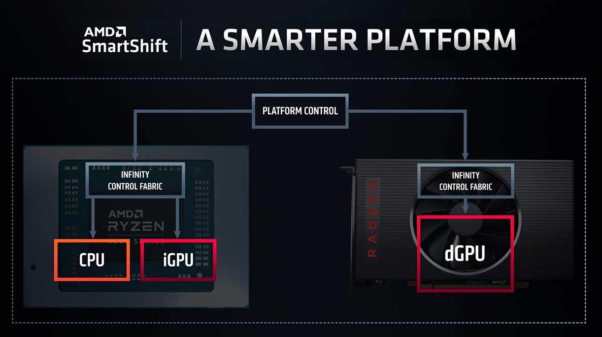 AMD-SmartShift-4
