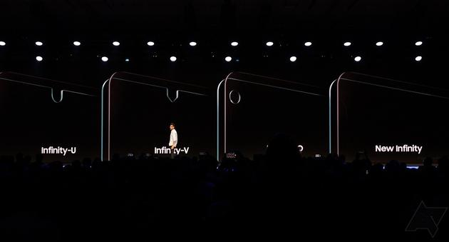 different screens for Samsung mobiles in 2019