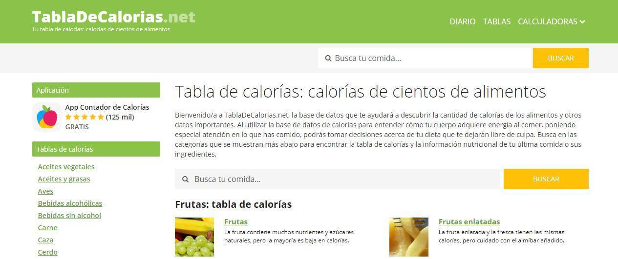 Calories table