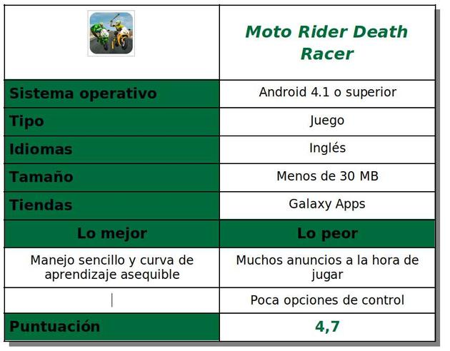 Moto Rider Death Racer game table