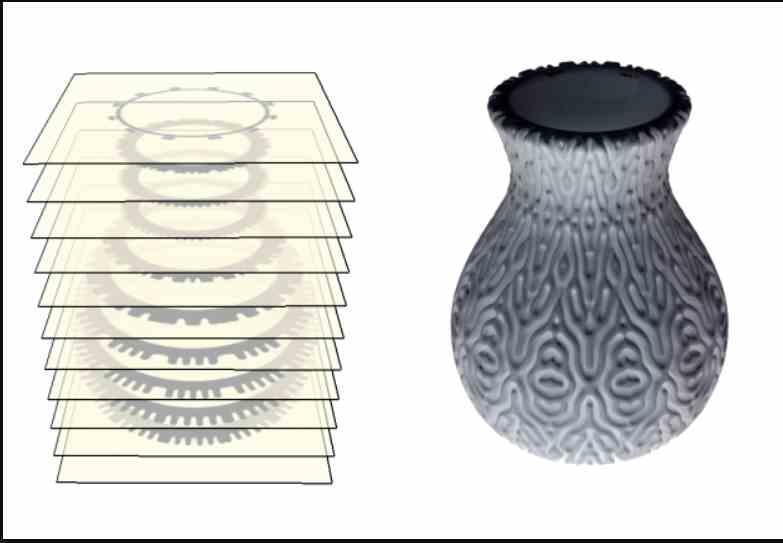 Slicing 3D Printers