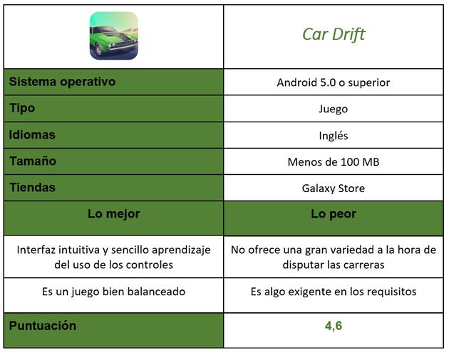 Car Drift game table