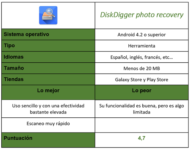 DiskDigger photo recovery table