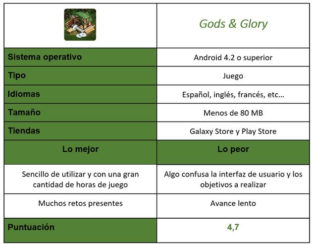 Goods & Glory game board