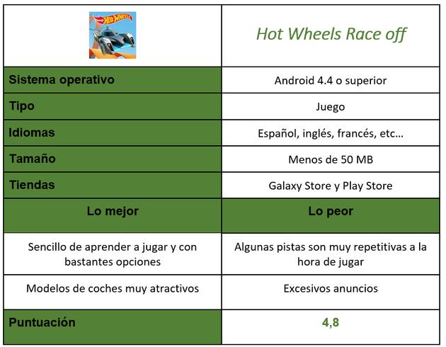 Hot Wheels Race off board