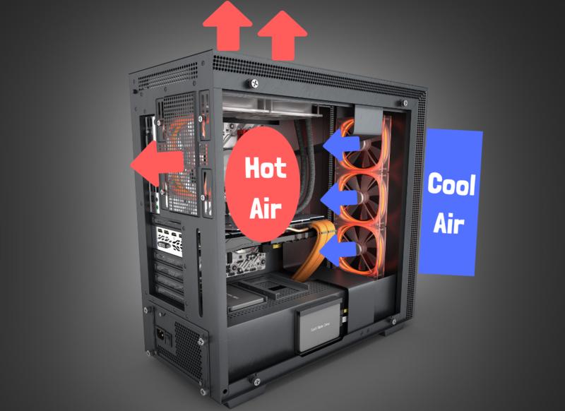 Air flow in a box
