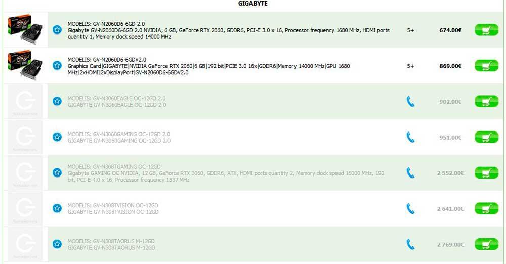 NVIDIA-GeForce-RTX-3080-Ti-Custom-Models-Listing-_3