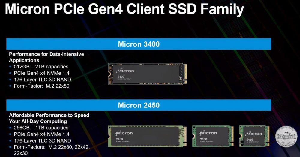 Micron PCIe 4.0 SSD