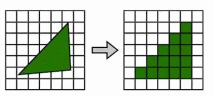 Triangles rasterization