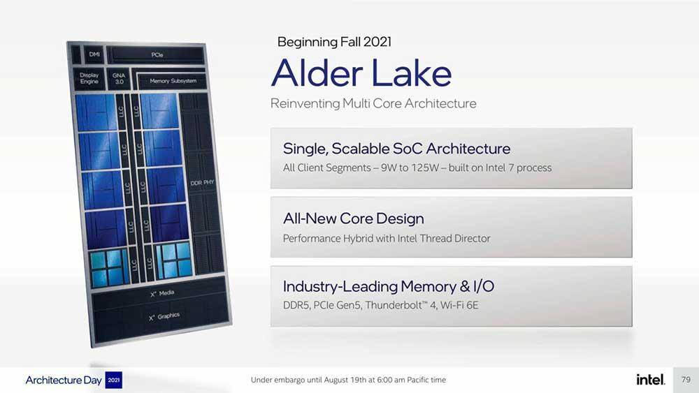 Intel-Architecture-Day-2021_Pressdeck_Final_EMBARGO-compressed-079