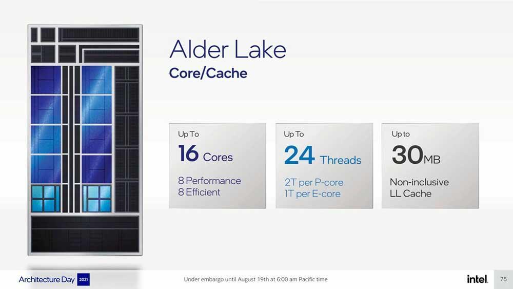 Intel-Architecture-Day-2021_Pressdeck_Final_EMBARGO-compressed-075