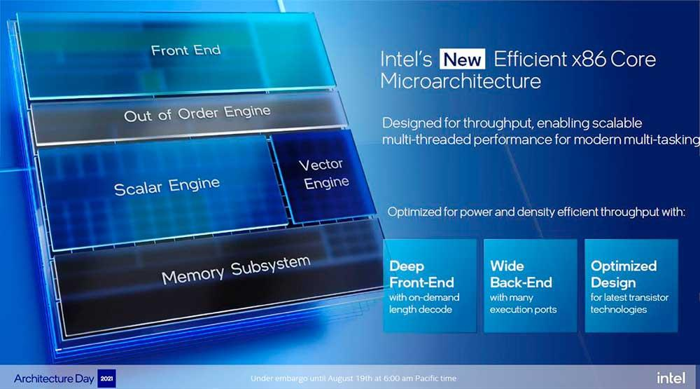 Intel-Performance-and-Efficient-Cores